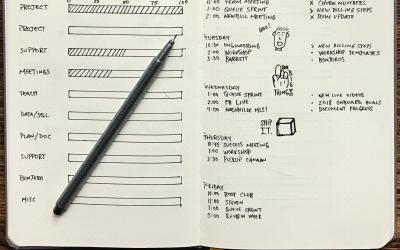 Comment utiliser le Bullet Journal ?