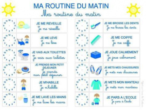 routine matinale exemple